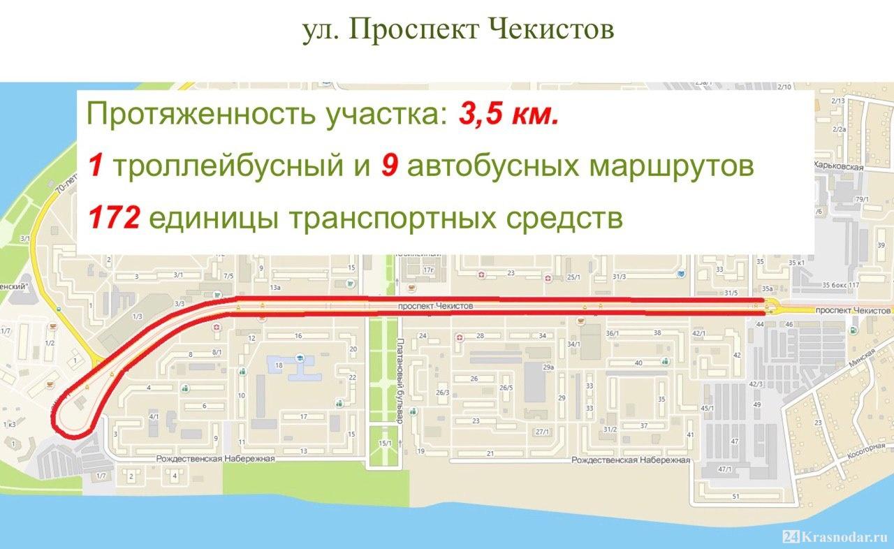 Схема выделенных полос в ЮМР Краснодар